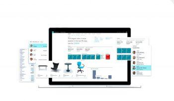 digitaliseren bedrijfsprocessen